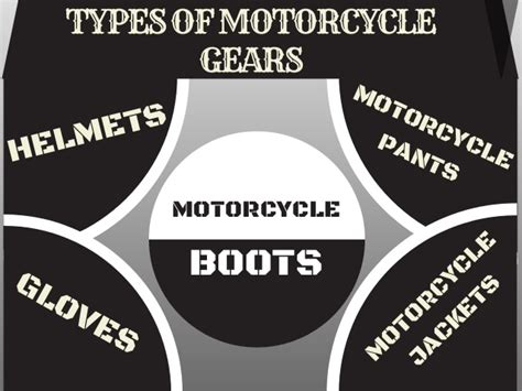 Importance Of Motorcycle Safety Gears