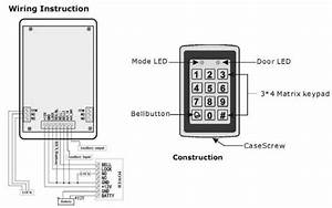 Ac20 Hottest Rfid Access Control Keypad For Stand Alone