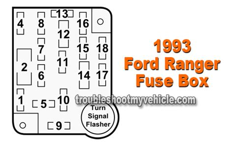 Instrument Panel Fuse Box Ford Ranger