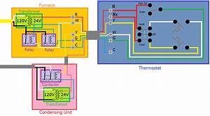 Hvac - On A Thermostat  Are  U0026quot R U0026quot  And  U0026quot Rh U0026quot  Terminals The Same Thing