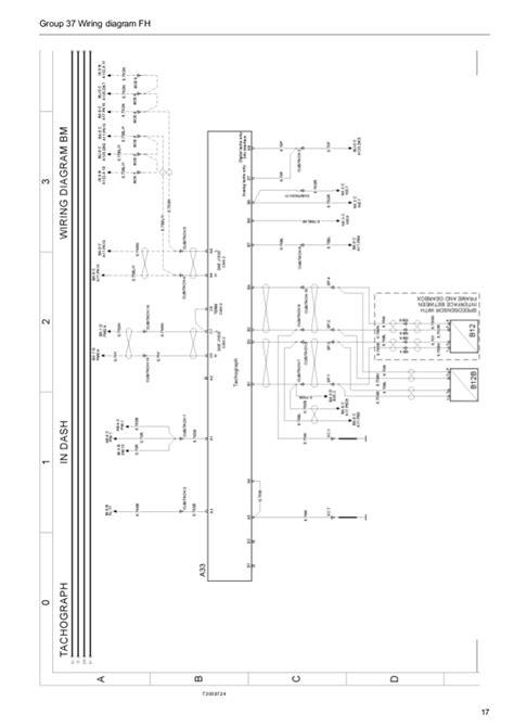 Volvo Truck Headlight Wiring Diagram