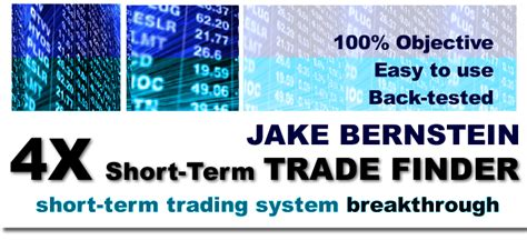 4x trading jake bernstein 4x term trader trading system