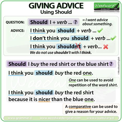 giving advice using should