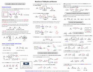 Cheat Sheet  Aldehydes And Ketones Free Study Guide