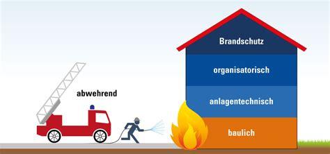 Baulicher Brandschutz Fuer Holzhaeuser by Experten Baulicher Brandschutz