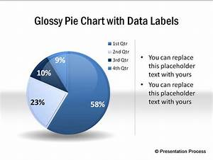 When To Use A Donut Chart Pie Chart In Powerpoint 3 Big Issues Its Solution