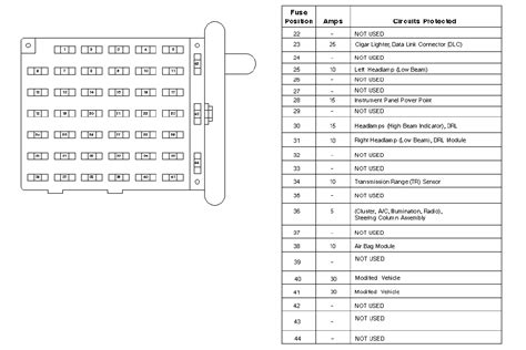 2004 E150 Fuse Box by I Am Problems W Electrical On 97 Ford E150