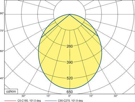Led Len Einbau by Licatec Led Einbau Downlight Trendlight Led