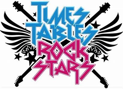 Times Tables Rockstars Primary Need