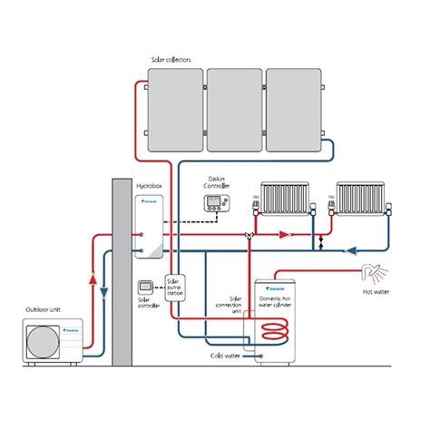 Daikin Altherma Heating Low Temperature Air Source Heat