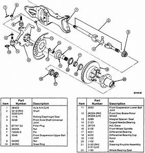 How Do I Replace The Universal Joints Inside The Front Axle Of A1995 F