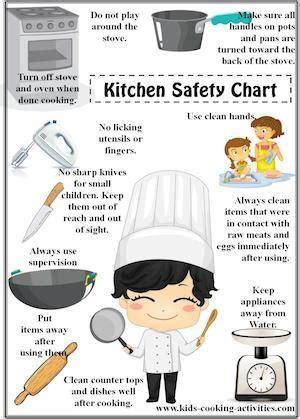 kids cooking poster set kids cooking activities