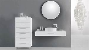 Meuble Pour Petite Salle De Bain : meuble vasque petite salle de bain stunning fantaisie ~ Premium-room.com Idées de Décoration
