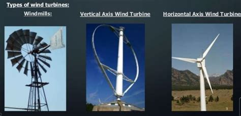 Your Complete Guide On Wind Power To Generate