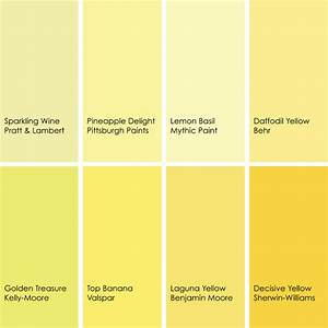 Cooking with color when to use yellow in the kitchen for What kind of paint to use on kitchen cabinets for backyard wall art