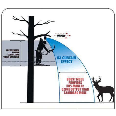 ozonics hr  blindtree stand scent elimination system