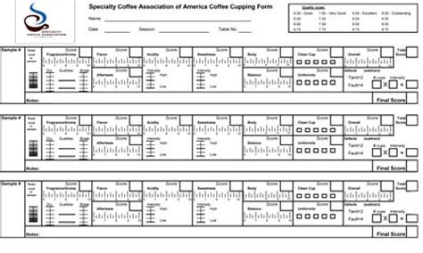 aromarad kaffee kaffeeroesterei klingler