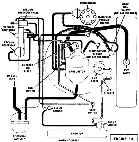 Engine Sensor Diagram Wiring Library