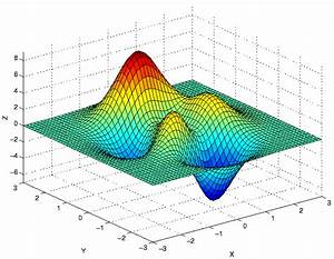 Matlab - 3d Plot In R - Patch