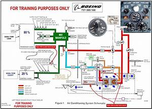 737 500 Air Conditioning Schematic  B737 Org Uk