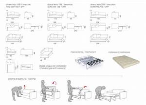 the hidden mystery behind sofa bed dimensions roole With sofa bed measurements