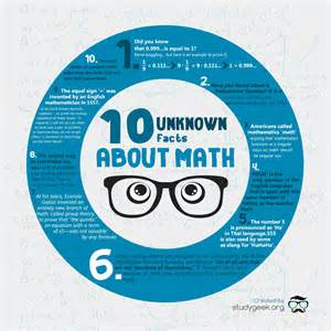 10 unknown facts about math visual ly