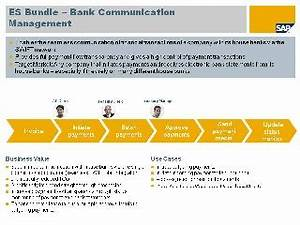 Electronic Components Chart Bank Communication Management Enterprise Services Wiki