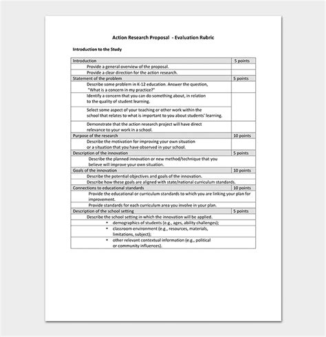 In previous versions of apa format, researchers and scholars were required to include the publisher location for books and the date that an electronic resource was. Action Research Plan In Apa : Action Research Proposal in ...