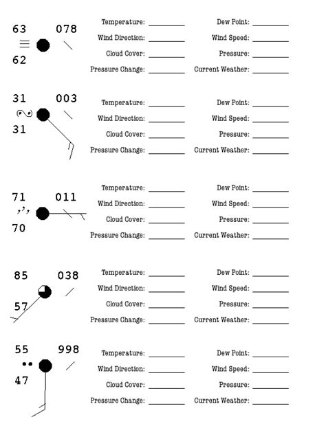 weather worksheets 8th grade another weather station worksheet teaching science ideas