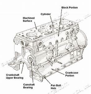 Oem New Excavator 320c 3066 Engine Block S6k Cylinder