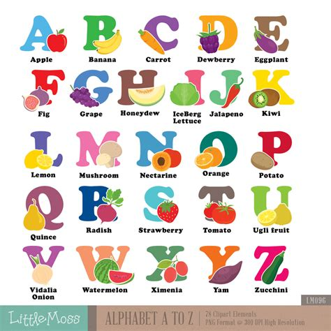 abc cuisines chart clipart fruit pencil and in color chart clipart fruit
