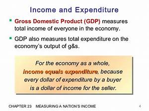 27 In A Simple Circular Flow Diagram Total Income And