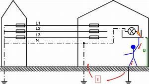 Strom Berechnen 3 Phasen : experimente f r den chemieunterricht sicherheit im umgang mit elektrischer spannung ~ Themetempest.com Abrechnung