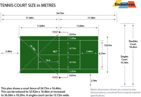 The court length is the same for singles and doubles matches. Tennis court size - Anglia & Midland Sports Surfaces ...