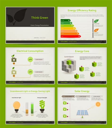 powerpoint dashboard templates  sample