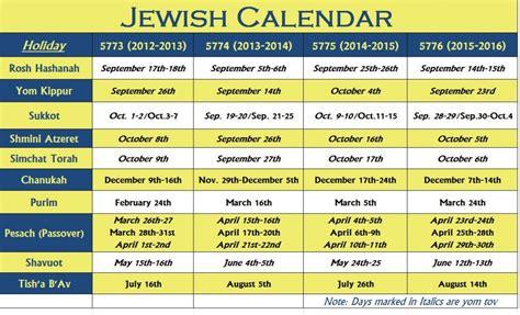 hebrew calendar hebrew holiday calendar