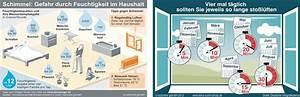 Im Winter Richtig Lüften : richtig l ften tischlerei carl hermann kr ger hamburg altengamme ~ Bigdaddyawards.com Haus und Dekorationen