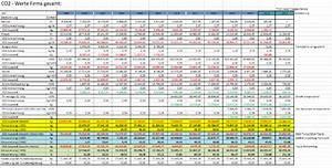 Co2 Berechnen : eigene energiewende emmeringer heizungsbau 2018 ~ Themetempest.com Abrechnung