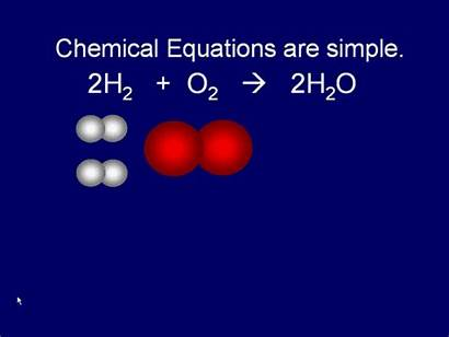 Stoichiometry Counting Chemical Equations Chemistry Balancing Equation