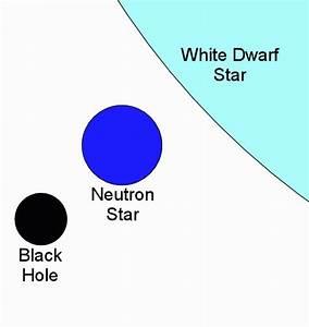White Dwarf Star Size - Pics about space