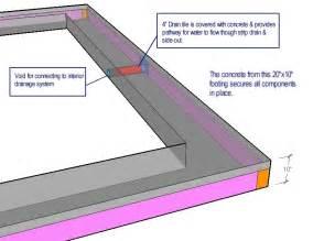 Concrete Footer Calculator