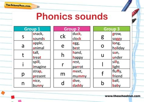 jolly phonics sound      zip