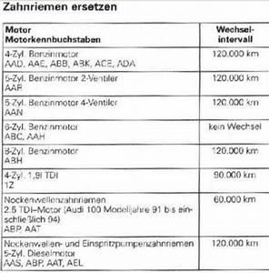 Courroie De Distribution Golf 4 Tout Les Combien De Km : courroie distribution auto titre ~ Gottalentnigeria.com Avis de Voitures
