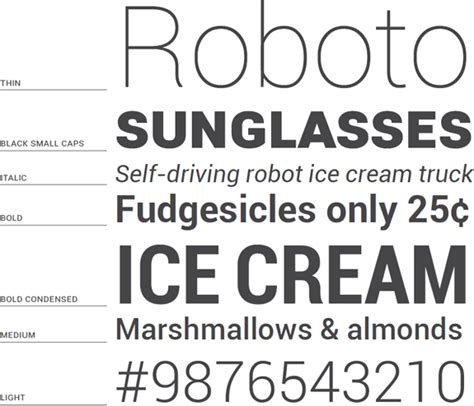roboto  google font designed  android