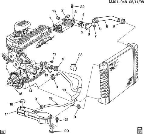 Hoses Pipes Radiator