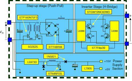 dc ac sine inverter  photovoltaic solar system