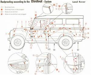 Land Rover Vehicles  With Their Mix Of Aluminium And Steel Body Panels  Are Prone To Rust