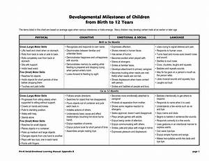 Developmental Milestones Of Children From Birth To 12