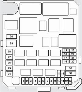 Fuse Box Diagram Mitsubishi Outlander  2007