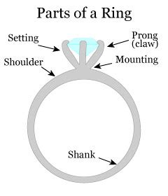 when to buy an engagement setting only